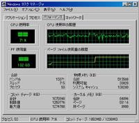 3.2のCPU使用率およびPF使用率