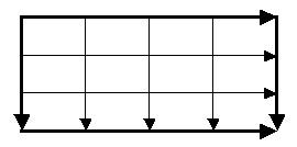 罫線が矢印になった表
