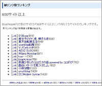 BlogPeople 1200被リンク