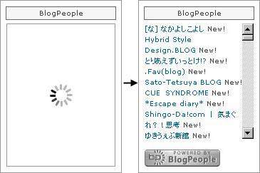 BlogPeople リンクリストの Ajax 化