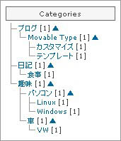 JavaScript不要なサブカテゴリーリストのツリー化+折りたたみ for Movable Type