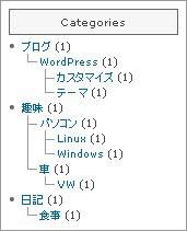 サイドメニューのツリー化プラグイン for WordPress