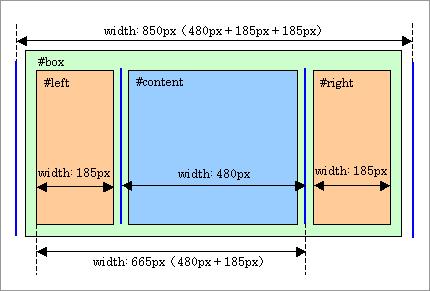 IE6(後方互換モード)の解釈