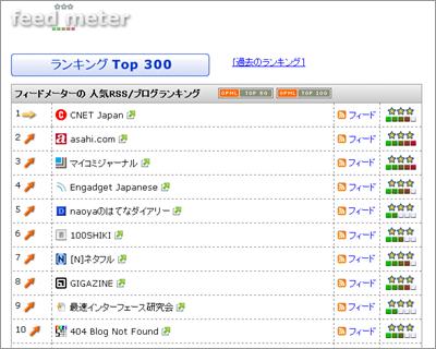 ランキング Top 300