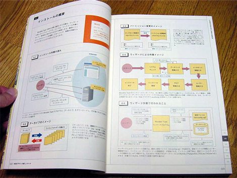 Movable Type WEBデザインの新しいルール(中)