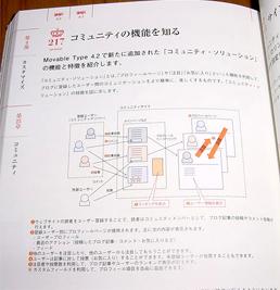 MovableType逆引きデザイン事典4