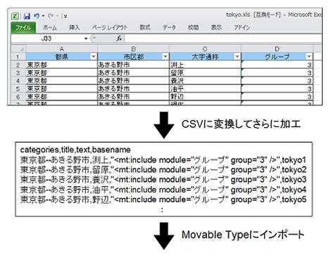 Excelデータのインポート