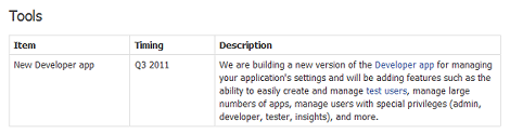 Facebook開発者ロードマップ