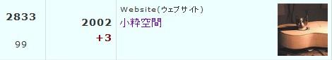 日本語Facebookページランキング