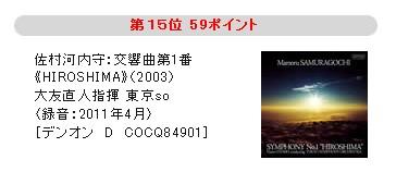 レコード芸術2月号特集リーダーズチョイス2011ベスト30