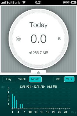 DataWiz