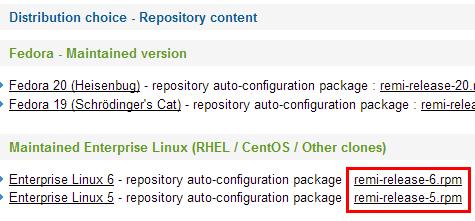Les RPM de Remi - Repository