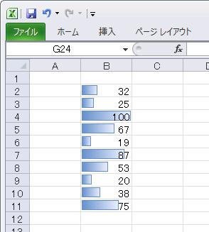 セルの数字に対応するグラフを同じセルに表示