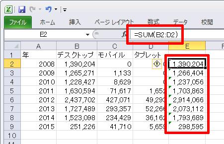 ユーザー数の合計をSUM関数でセルのE列に表示
