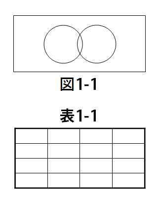 表番号を表の上、図番号を図の下