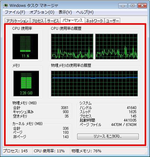Windowsのタスクマネージャ