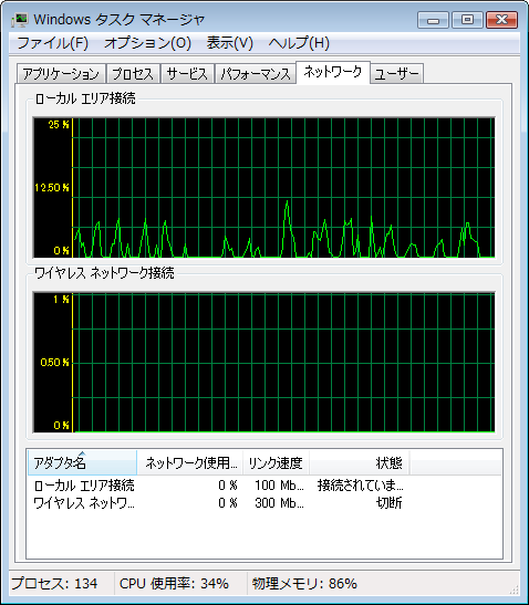 ネットワーク使用率
